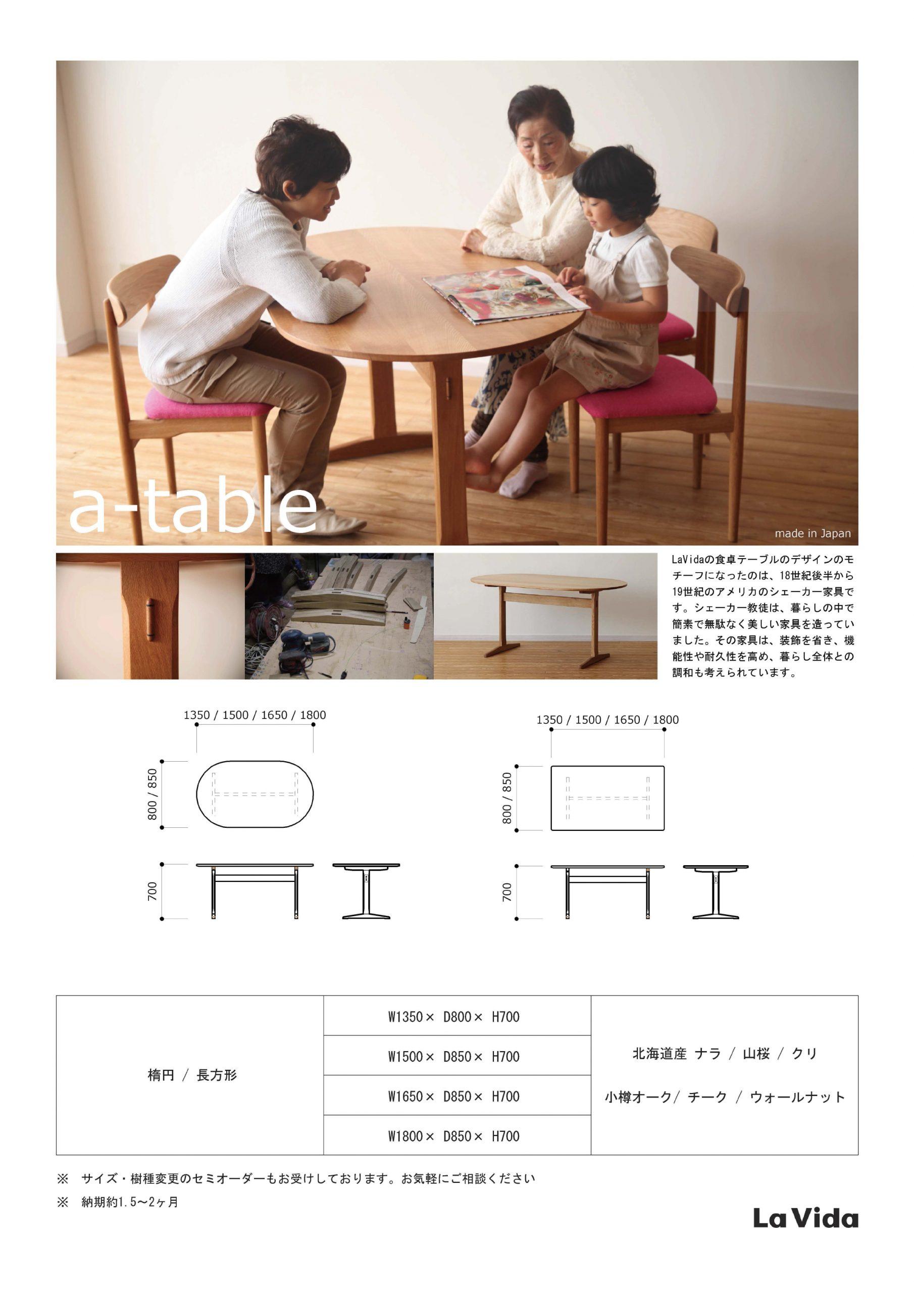 aテーブル